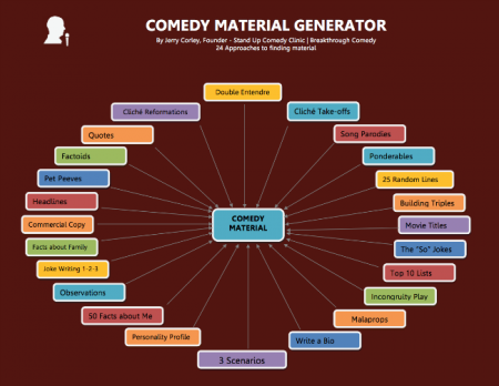 comedy-material-generator24_650x503