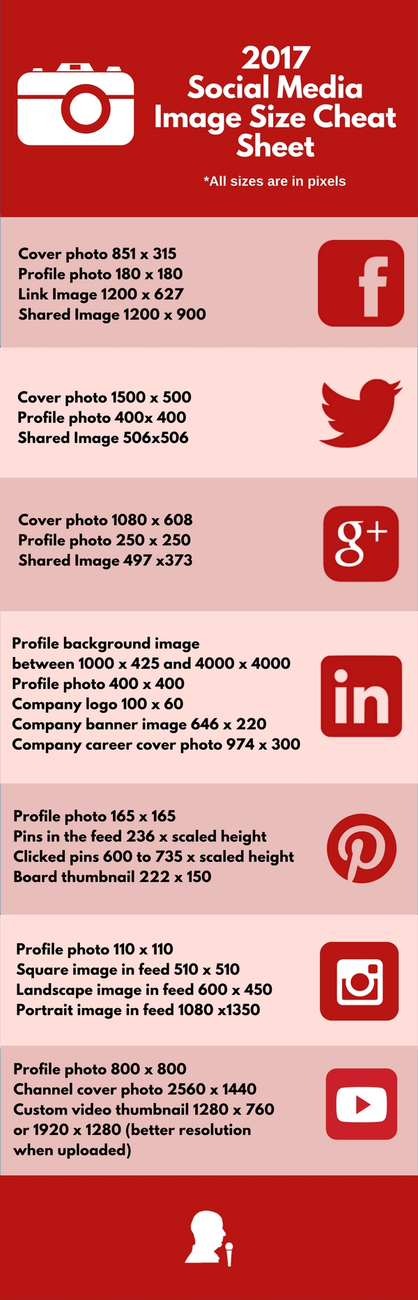 2017 Social Media Image Sizes - Stand Up Comedy Clinic